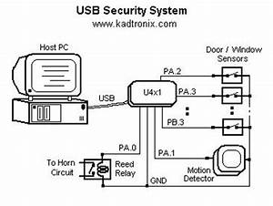 dwika sudrajat usb motion detector With wiring usb relay