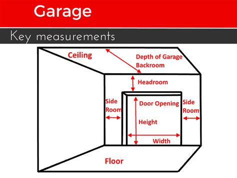 Garage Doors Sizes And Prices by The Ultimate Guide To Garage Door Sizes R S Of