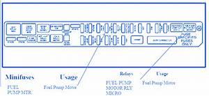 Cadillac Bls 2006 Mini Fuse Box  Block Circuit Breaker