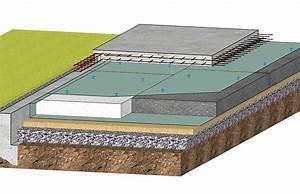 Isolation Dalle Beton Sur Terre Plein : les gammes knauf pour l 39 isolation de dalle b ton sur terre ~ Premium-room.com Idées de Décoration