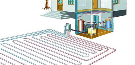 sole wasser wärmepumpe kosten erdw 228 rme nutzbar machen mit w 228 rmepumpe