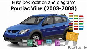 Fuse Box Location And Diagrams  Pontiac Vibe  2003