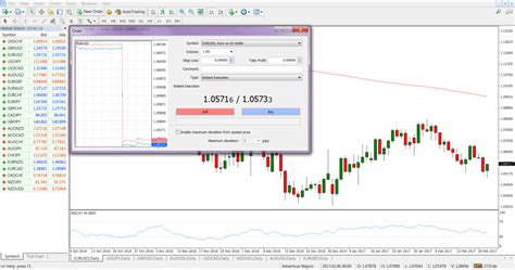 forex bid ask what influences bid ask spreads in forex trading forex