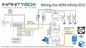 3 Prong Twist Lock Plug Wiring Diagram