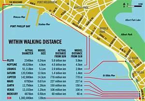 The St Kilda to Port Melbourne solar system coastal walk ...