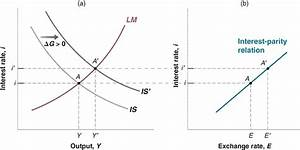 Teaching Mundell-Fleming, Interest Rate Parity, and the LM ...