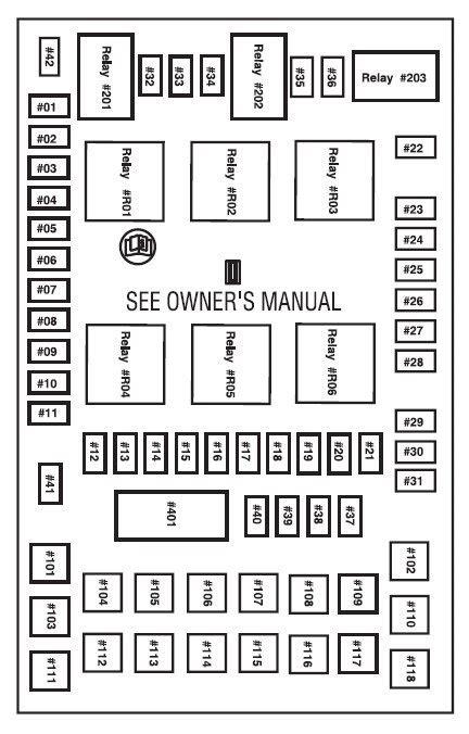 1999 F250 5 4 Triton Fuse Box Diagram by 2006 F150 Fuse Box Diagram