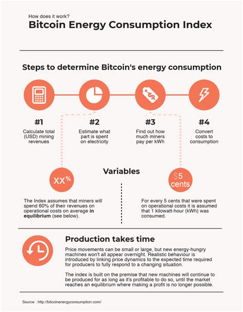 Bitcoin mining is done by specialized computers. How To Process Bitcoin Payments Easy Bitcoin Mining Calculator