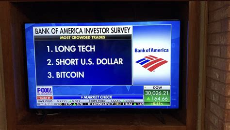 Originally, dogecoin had a hard limit of 100 billion tokens, similar to bitcoin's cap of 21 million tokens. Bank of America Investor Survey Highlights the Most Crowded Trades: 'Long Tech, Short USD, Long ...