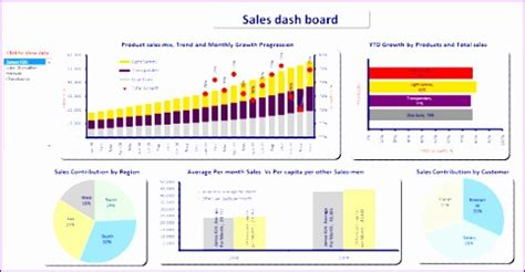 trend analysis excel template excel templates excel