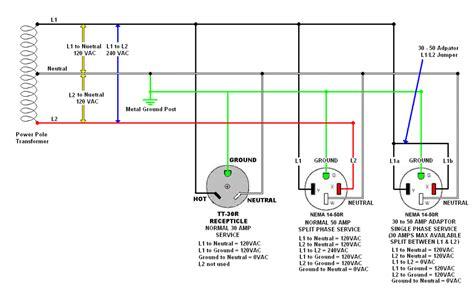 50 Rv Wiring Diagram Trailer woodalls open roads forum 50 research restoring