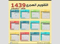 عبدالله الزويمل on Twitter