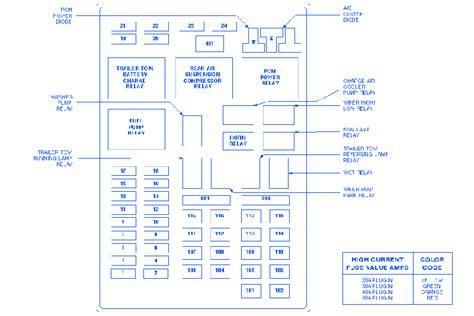 ford   fuse boxblock circuit breaker diagram