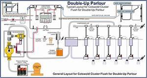 Automatic Cluster Flush - Double Up Parlours