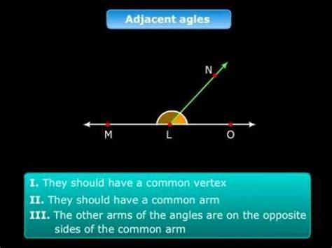 adjacent angles cbse class  maths chapter lines