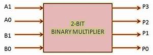 2 Bit Multiplier Using Logic Gates   Vlsi N Eda