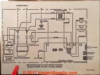 steambath generator manuals research    steam bath  steam shower