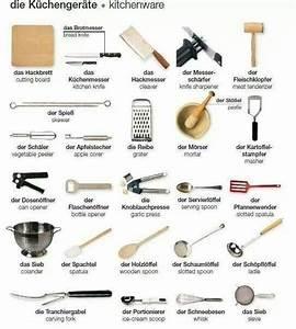 die Küchengeräte | Deutsch lernen | Pinterest