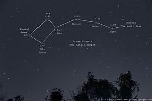 Ursa Minor - The Little Dipper  U0026 Polaris