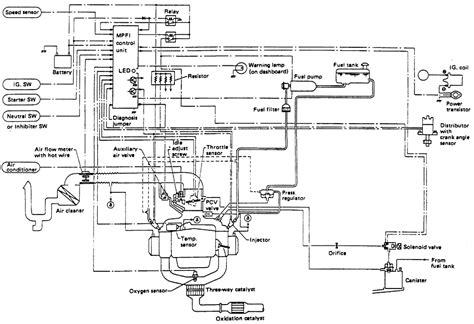 2013 Subaru Wrx Interior Wiring Diagram by Subaru Ej18 Engine Diagram Downloaddescargar