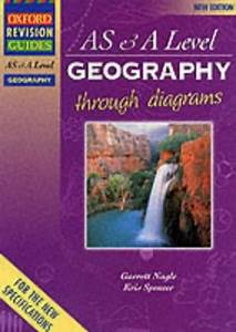 As And A Level Geography Through Diagrams  Oxford Revision
