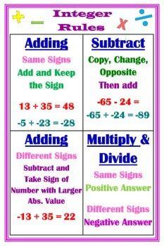 silent teacher poster integer rules  making math