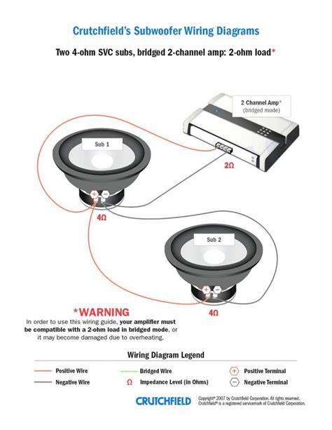 Subwoofer Wiring Diagram Ohm Webtor