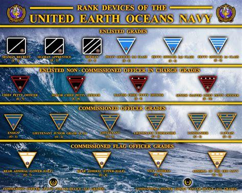 seaquest dsv ueo rank chart   viperaviator  deviantart