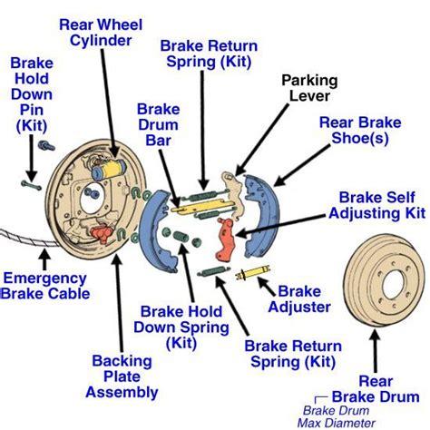 rear drum brake diagram jeep ideas engine repair