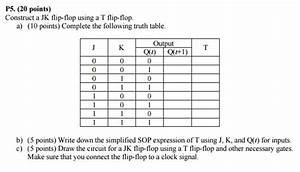 Logic Diagram And Truth Table Of Jk Flip Flop