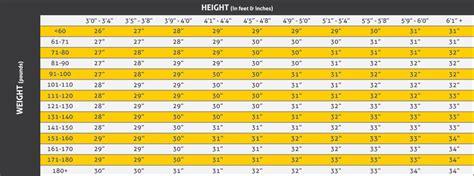 youth baseball bat sizes chart amulette