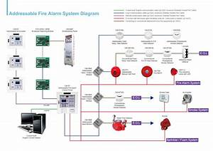 Doc  Diagram Security Alarms Systems Diagrams Ebook