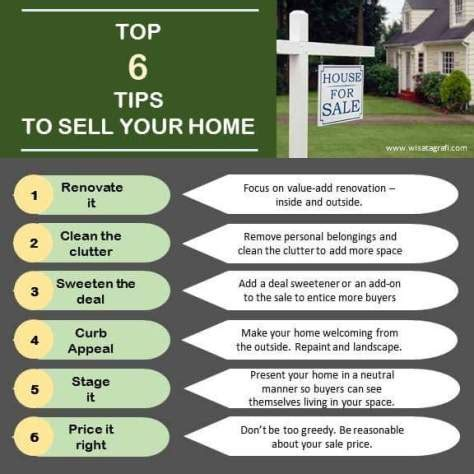 guide to selling your home top 6 tips to sell your home mel s property malaysia