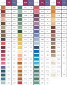 Anchor to DMC Floss Color Conversion Chart