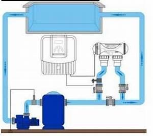 Hivernage Piscine Au Sel : electrolyseur au sel pour piscine prix achat en ligne ~ Nature-et-papiers.com Idées de Décoration
