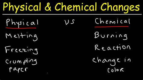 Physical And Chemical Changes Explained, Examples, Chemistry Video Youtube