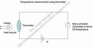 Instrumentation And Control Engineering  Temperature