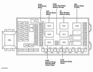 2008 Mack Truck Fuse Box Diagram