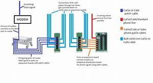 Download Free Patch Panel To Switch Diagram