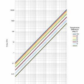 Btu Berechnen : photovoltaik solar kleinanzeigen f r sterreich europa kleinanzeigen projekt datenbank ~ Themetempest.com Abrechnung