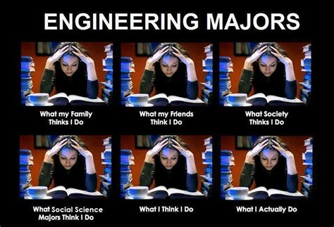 Industrial Engineering Memes - engineering memes facebook page highlights the humor of being an engineering major funny