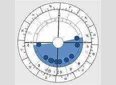 Astrology Bowl Shape, Birth Chart Horoscope Shape, Bowl