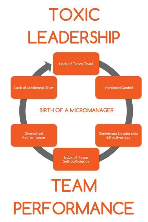 identify  stop  cycle micromanaging bad leadership