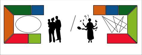 organisation cuisine plan de travail organisation des zones dans la cuisine