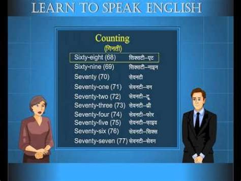 Spoken Englishhindi Conversation Video Spoken English Tutorial Learn To Speak English Youtube