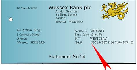 international bank account number wikipedia