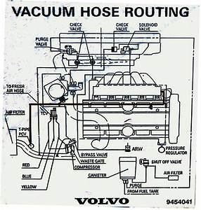 Diy  1998 S70 Glt Documenting Vacuum Hoses  Turbo