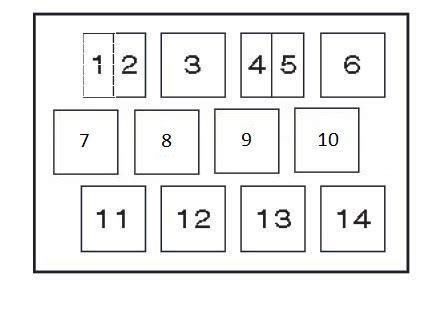 volkswagen jetta    fuse box diagram auto genius
