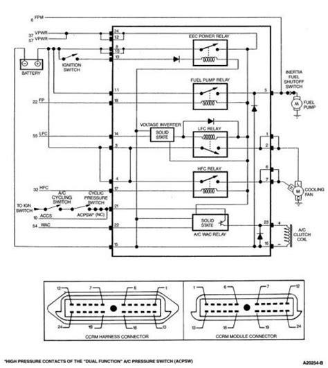 Mustang Ccrm High Pressure Diagram Pinout
