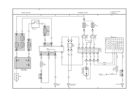 wiring diagram toyota yaris stereo wiring diagram